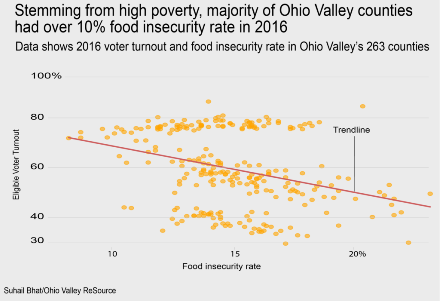 food_insecurity_plot_grey-1024x700 (1).png