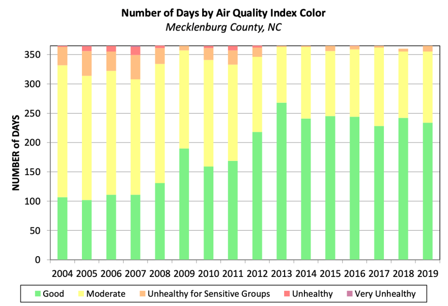 meck-air-quality.png