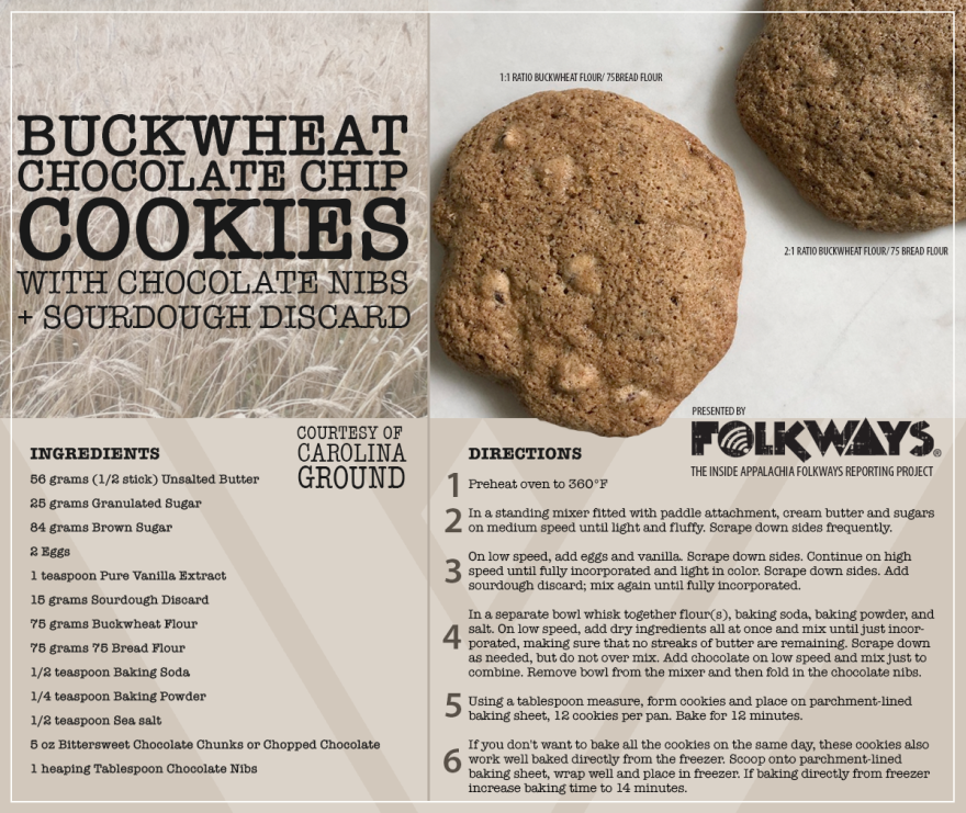 Buckwheat biscuit recipe graph.png