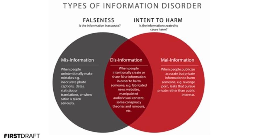 disinformation_0.jpg