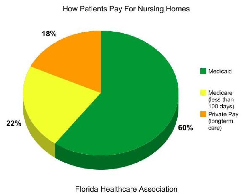 Nursing_Homes_Chart.jpg