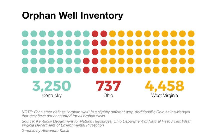 orphan-wells-inventory.jpg