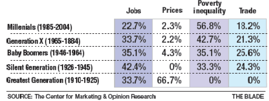 econ_story_chart_1.png