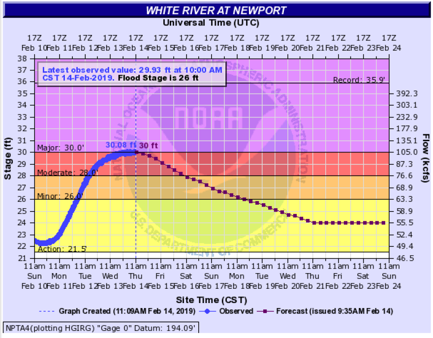 A map from the National Weather Service showing the forecast for the White River at Newport as of Thursday, February 14, 2019.
