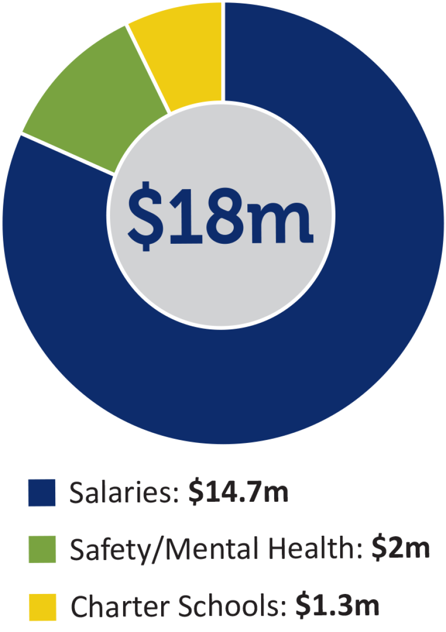 MLO-Graphic-piechart.png