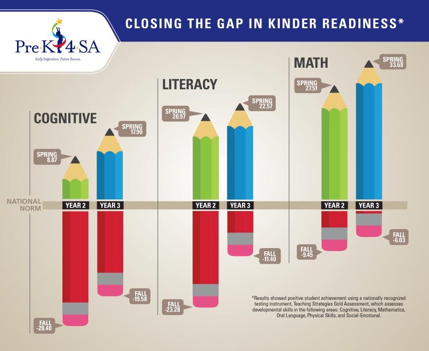 pre-k_4_sa_closing_the_gap_in_kinder_readiness.jpg