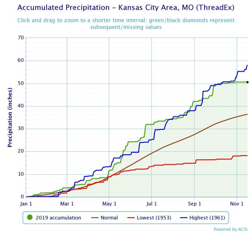 2019_rain-accumulation.jpeg