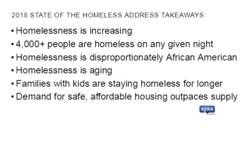 factlist-2018-state-of-the-homeless-address-takeaways__1_.png