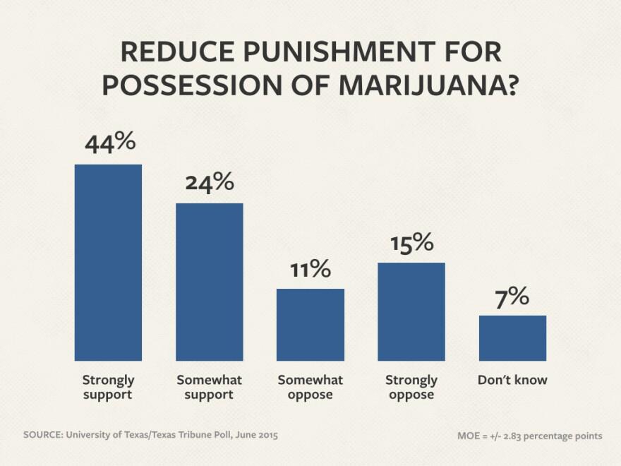 UT-TT-Polls-marijuana_june2015_JhcRs1g.jpg