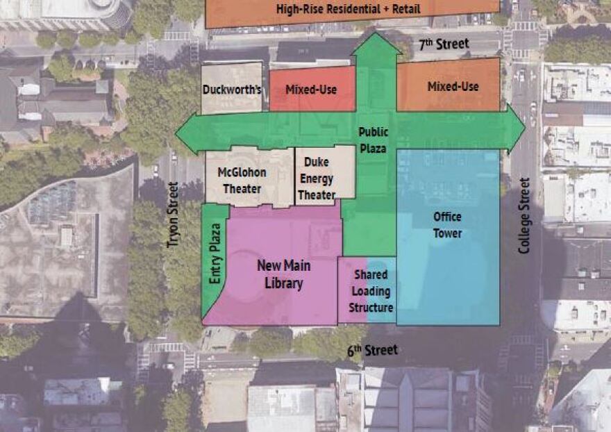 Most of the current Spirit Square would be demolished under the county plan, but McGlohon and Duke Energy theaters would remain. The private development around it would include a public plaza.