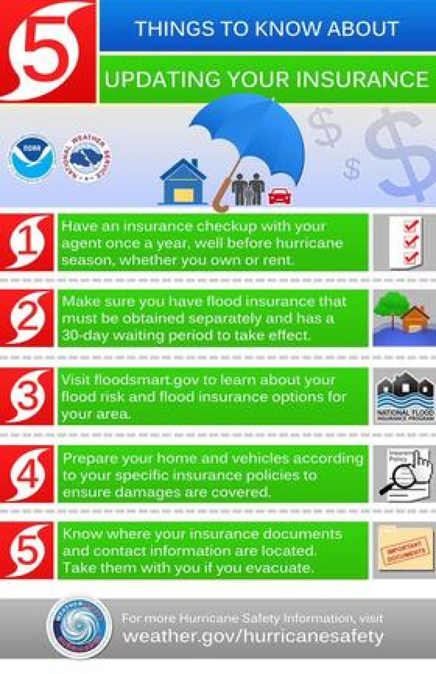 HurricaneStrong-Insurance.jpg