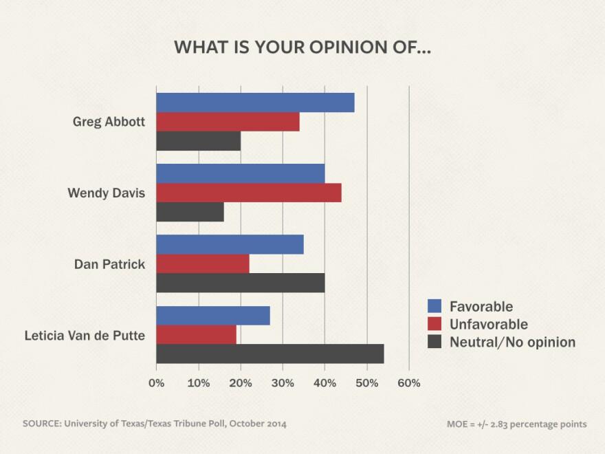 UT-TT-Polls-102214_opinion.jpg