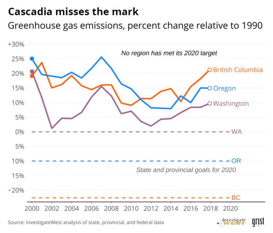 emissions-change-dynamic-cascadia-final-frame.png
