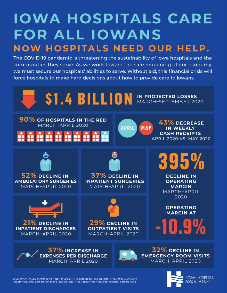 iowa_hospitals_care_for_all_iowans_infographic.jpg