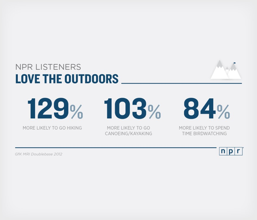 NPR Listeners Love the Outdoors