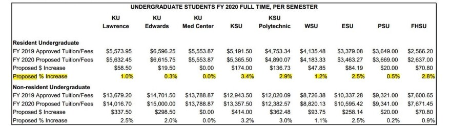 undergrad_tuition_plus_fees_highlighted_crop_0.jpg