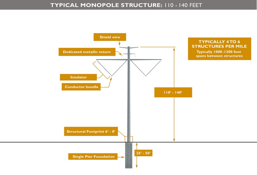 GBX-typical-monopole-structure_2.jpg