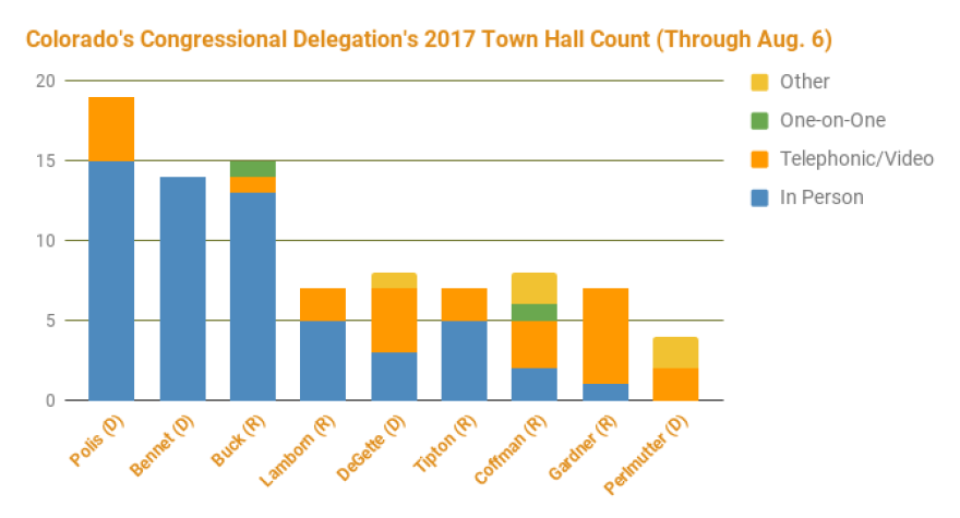 townhalltally-aug4.png