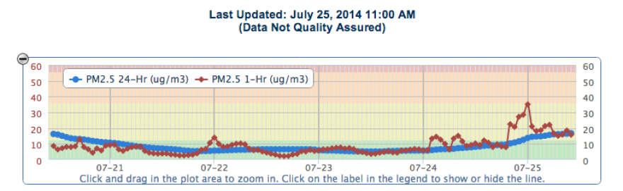 SL_County_2014_Pollution.png