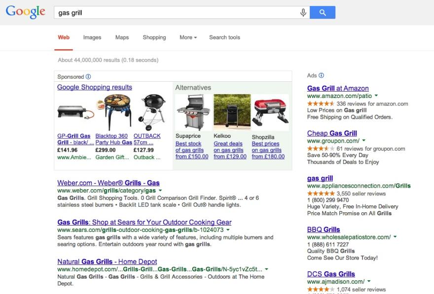 Google results in the future.