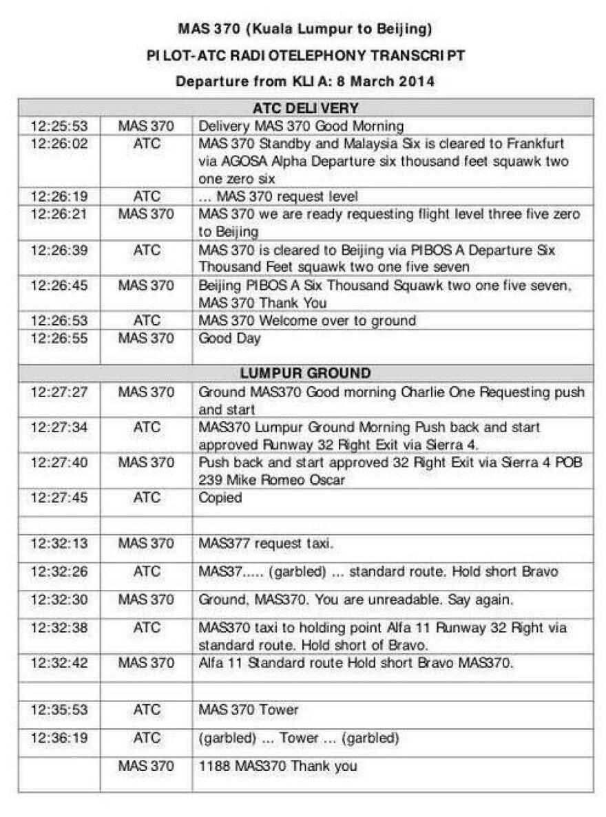 Part I of the transcript Malaysian authorities have released of the conversations between the pilots of Malaysia Airlines Flight 370 and air traffic controllers.