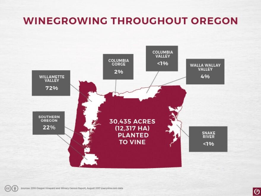 Feature-Oregon-Wine-Winegrowing-Diagram-17901-1.jpg