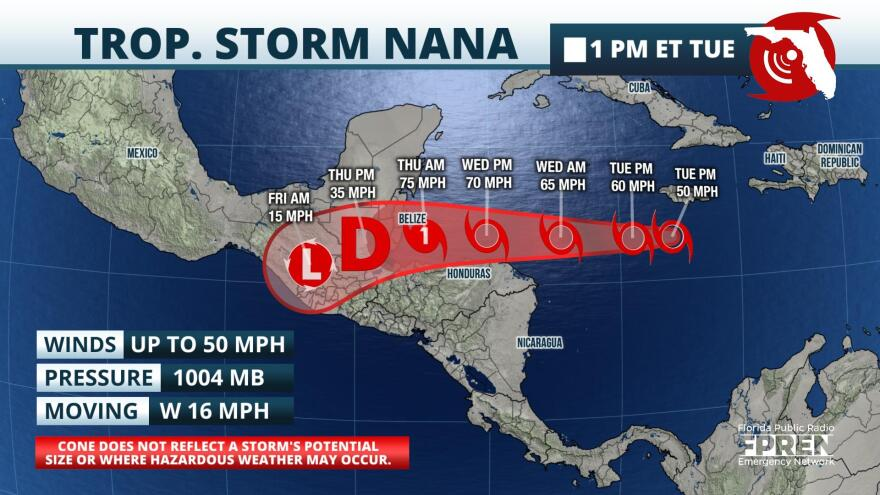 Tropical Storm Nana Forecast Track and Intensity