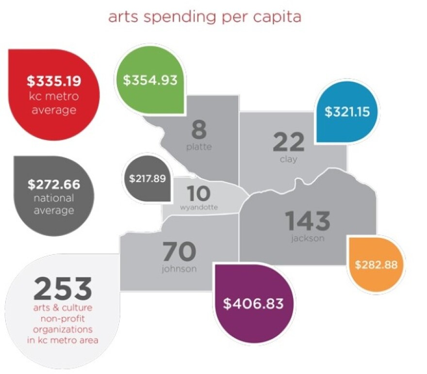 arts_spending_per_capita__custom__0.jpg