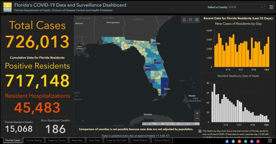 Florida Department of Health COVID-19 dashboard