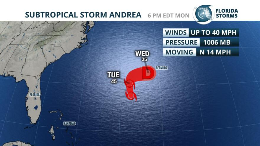Subtropical Storm Andrea's projected path as of 6 p.m. Monday.