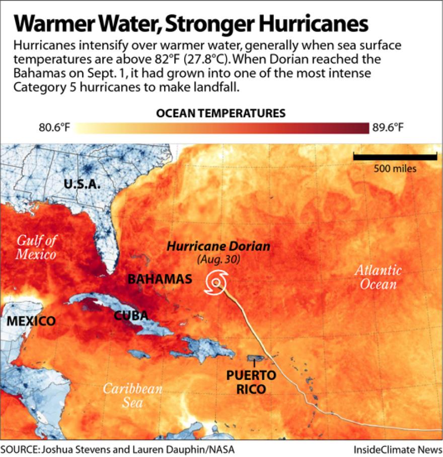 HurricaneDorianOceanTemps.png
