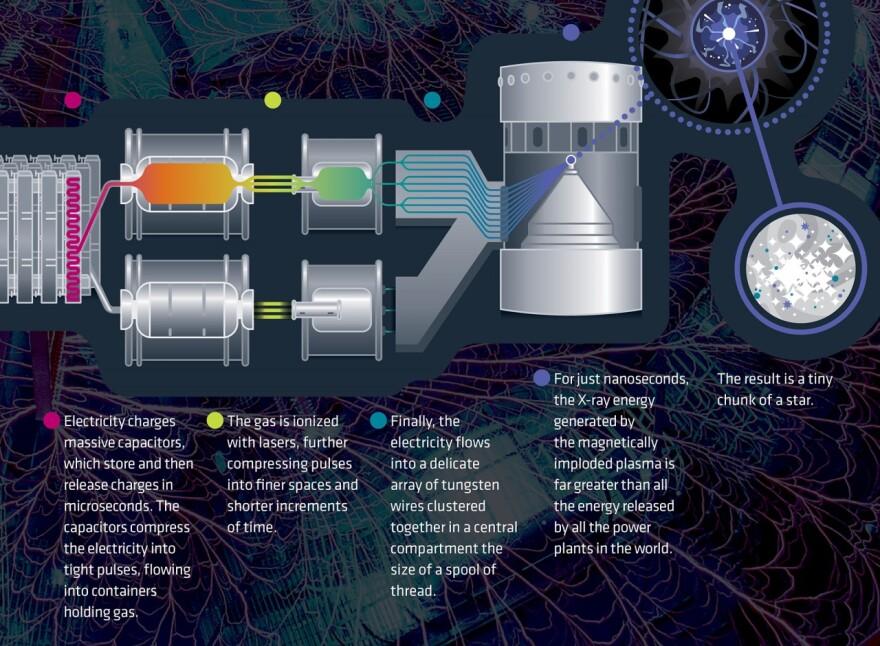 b2ap3_large_z-machine-infographic.jpg