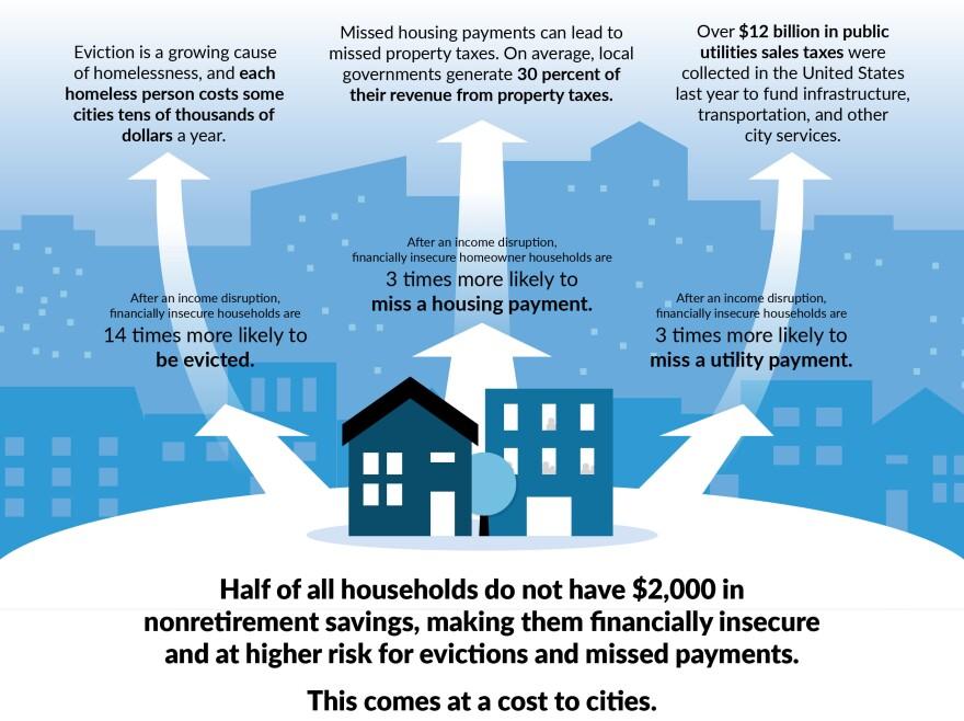 cost-eviction-dallas_edit.jpg