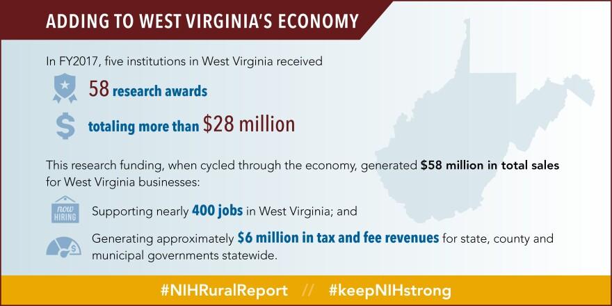 economy_graphic_west_va_1000x500.jpg