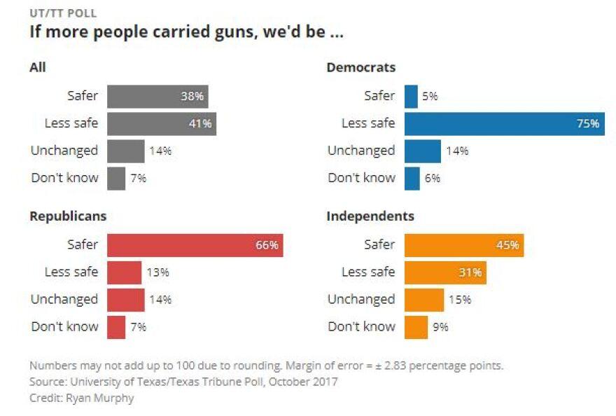 guns_poll.JPG