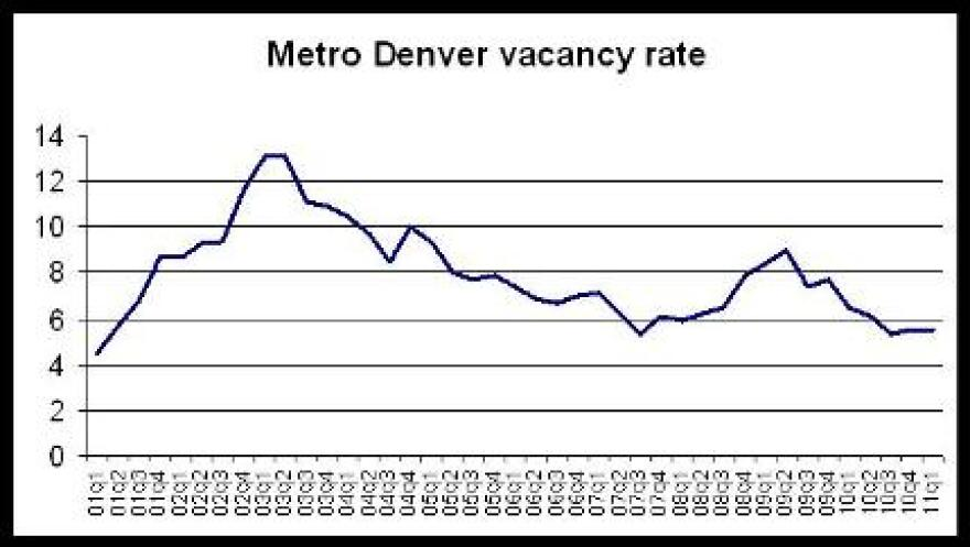 Metro_Denver_vacancy_CO_Div_of_Housing.jpg