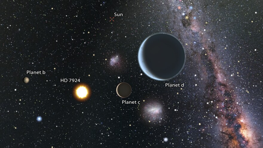 An artist's rendition of the HD 7924 planetary system — just 54 light-years away from Earth — shows newly discovered exoplanets c and d, which join Planet b.