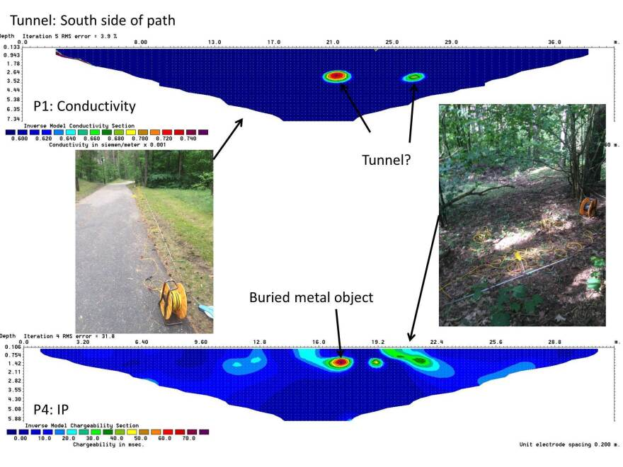 "Electrical resistivity tomography image showing what the team believes is the tunnel's ""exit."""