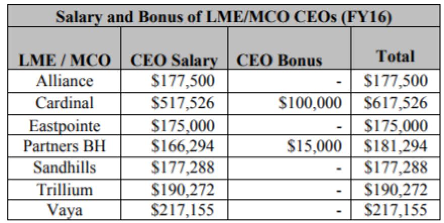 salaries.PNG