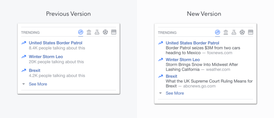 One of the updates to Trending Topics will be a display of a headline from a publisher.