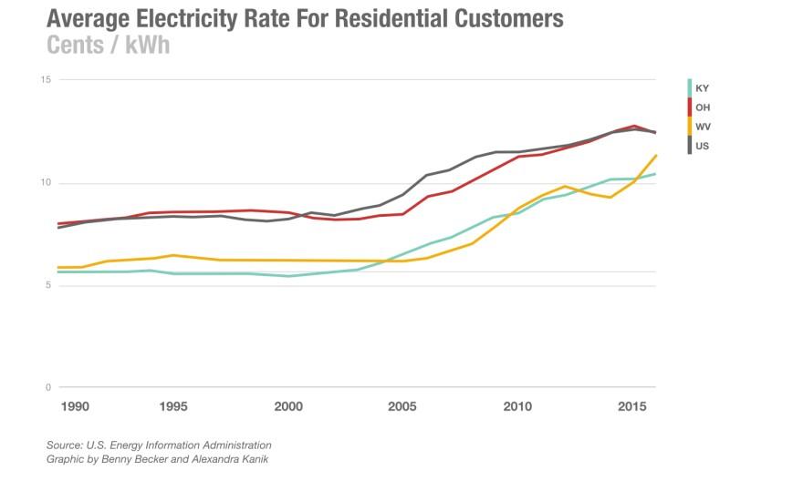 solar-residential-rate.jpg
