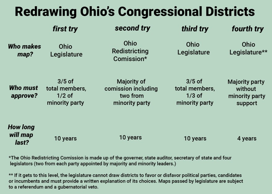congressional districts.jpg