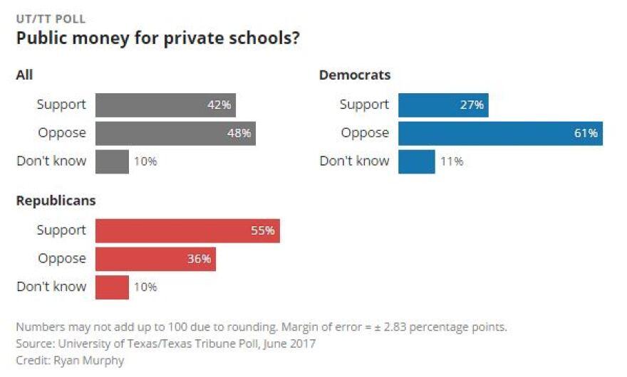 public_money_poll.JPG