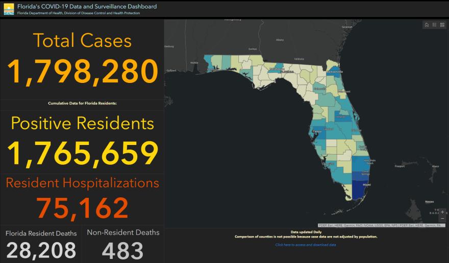Screenshot of Florida's coronavirus dashboard on 2/10.