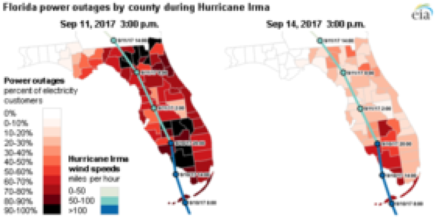 Source: U.S. Energy Information Administration based on data from Florida Division of Emergency Management and NOAA National Hurricane Center.