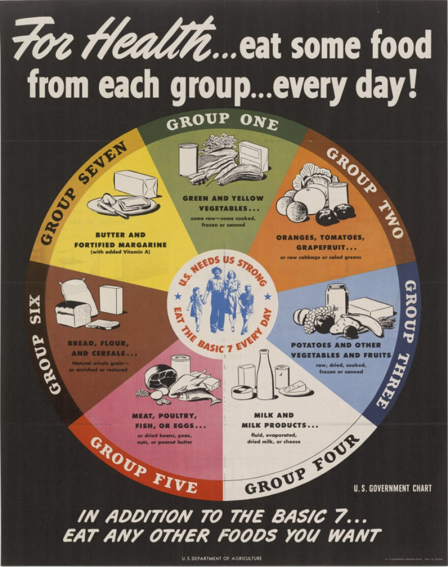 There are seven food groups listed in this 1943 USDA nutrition chart. Americans were encouraged to eat well as part of their patriotic duty to stay strong during wartime.