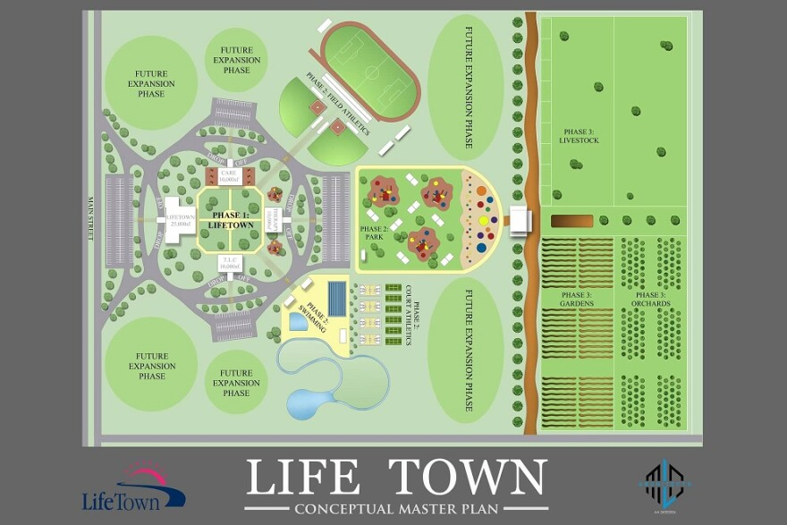 This shows conceptual plans for Lifetown Tallahassee, including a school campus and retail shops.