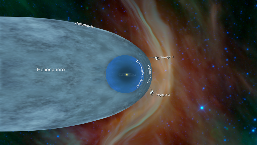A NASA illustration depicts the positions of both Voyager 1 and Voyager 2 probes, now outside the heliosphere. Voyager 1 left the heliosphere in August 2012, while Voyager 2 left at a different location last month.