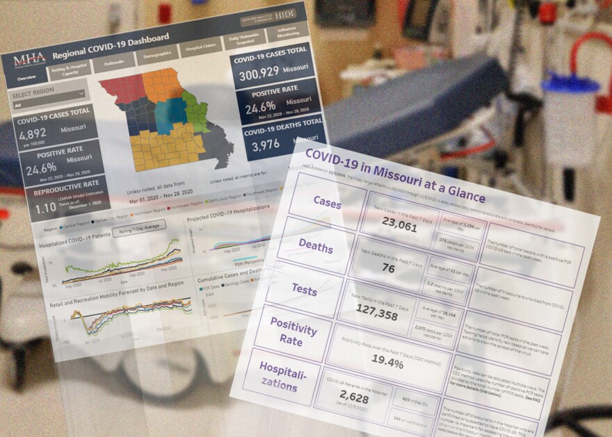 Missouri's COVID-19 dashboards exaggerated the numbers of beds available to treat patients, even after doctors said the data was misleading.