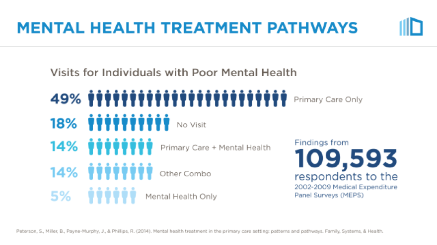 mental_health_treatment_pathways.png